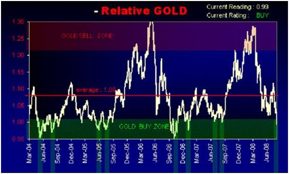 24hGold - Listen to Sinclair!