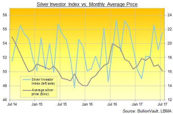 24hGold - Savvy Investors Buy ...