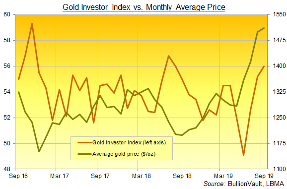 24hGold - Silver Investing Hit...