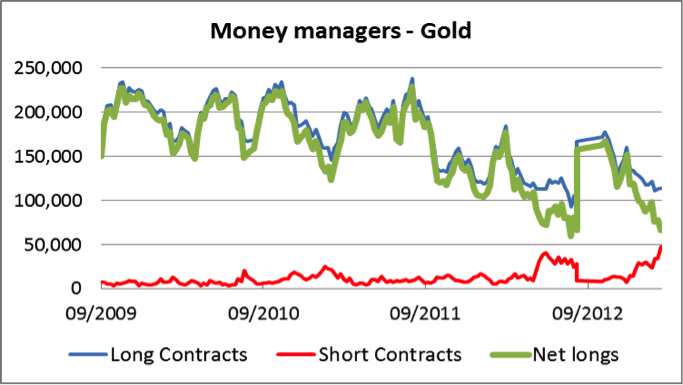 24hGold - Gold market report: ...