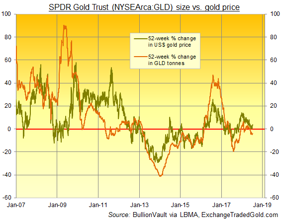 24hGold - Gold Price -1.5 from...
