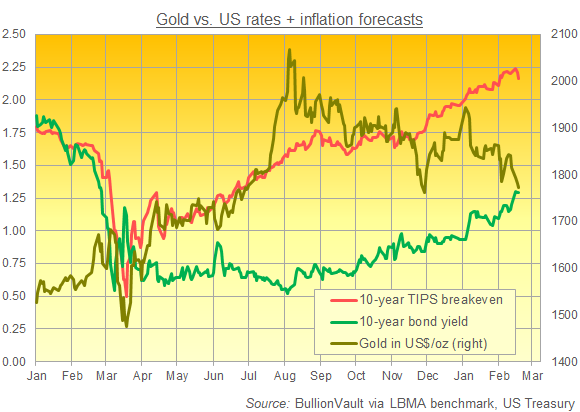 24hGold - Gold Price Hits 8-Mo...
