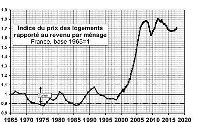 """Résultat de recherche d'images pour """"tunnel de friggit 2018"""""""