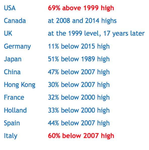 http://www.24hgold.com/24hpmdata/articles/img/Egon%20von%20Greyerz-Les%20actions%20les%20obligations%20et%20les%20mtaux%20prcieux%20branleront%20les%20-2016-12-28-001.png