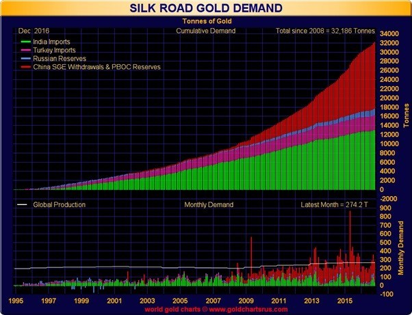 24hGold - WILL THE FED TELL EV...