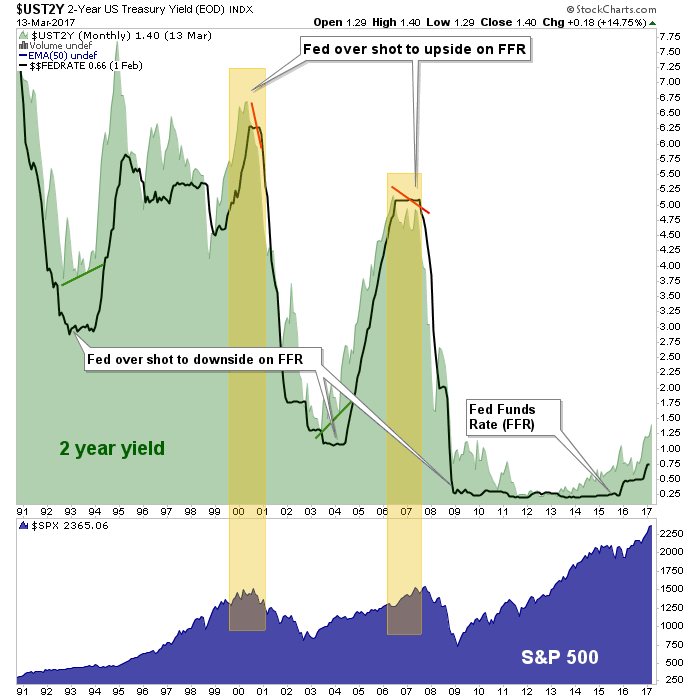 24hGold - Fed Rate Hikes, Fisc...