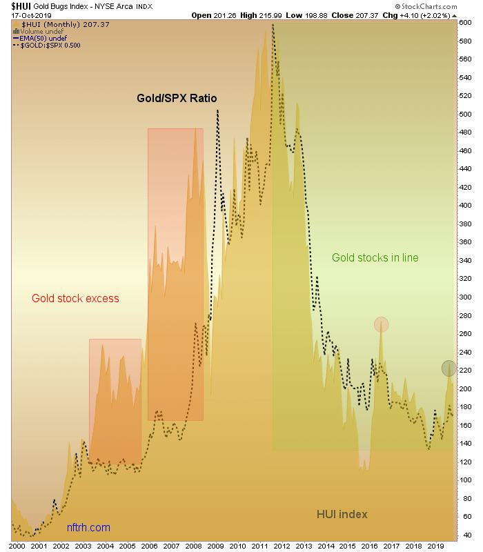 24hGold - The Gold Stock Corre...