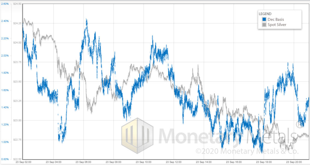 24hGold - And Silver Crashes S...