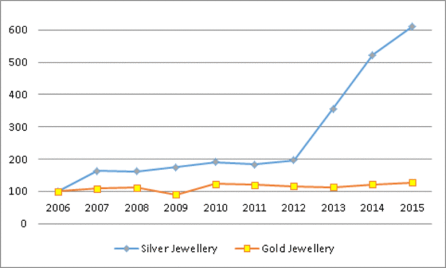 24hGold - Buy Silver – May Rep...