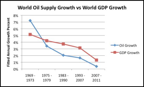24hGold - Comment le PIB améri...