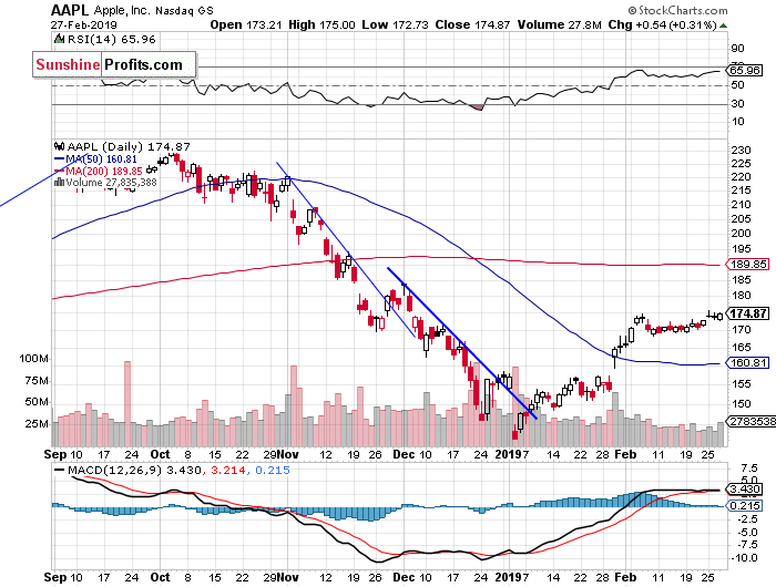 24hGold - More Short-Term Unce...
