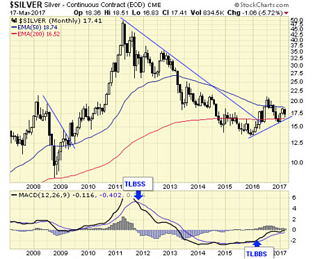 24hGold - Jack Chan's Weekly G...