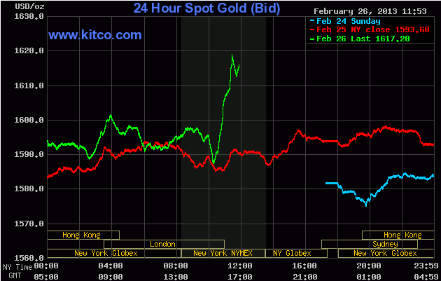 24hGold - Bernanke Speaks, the...